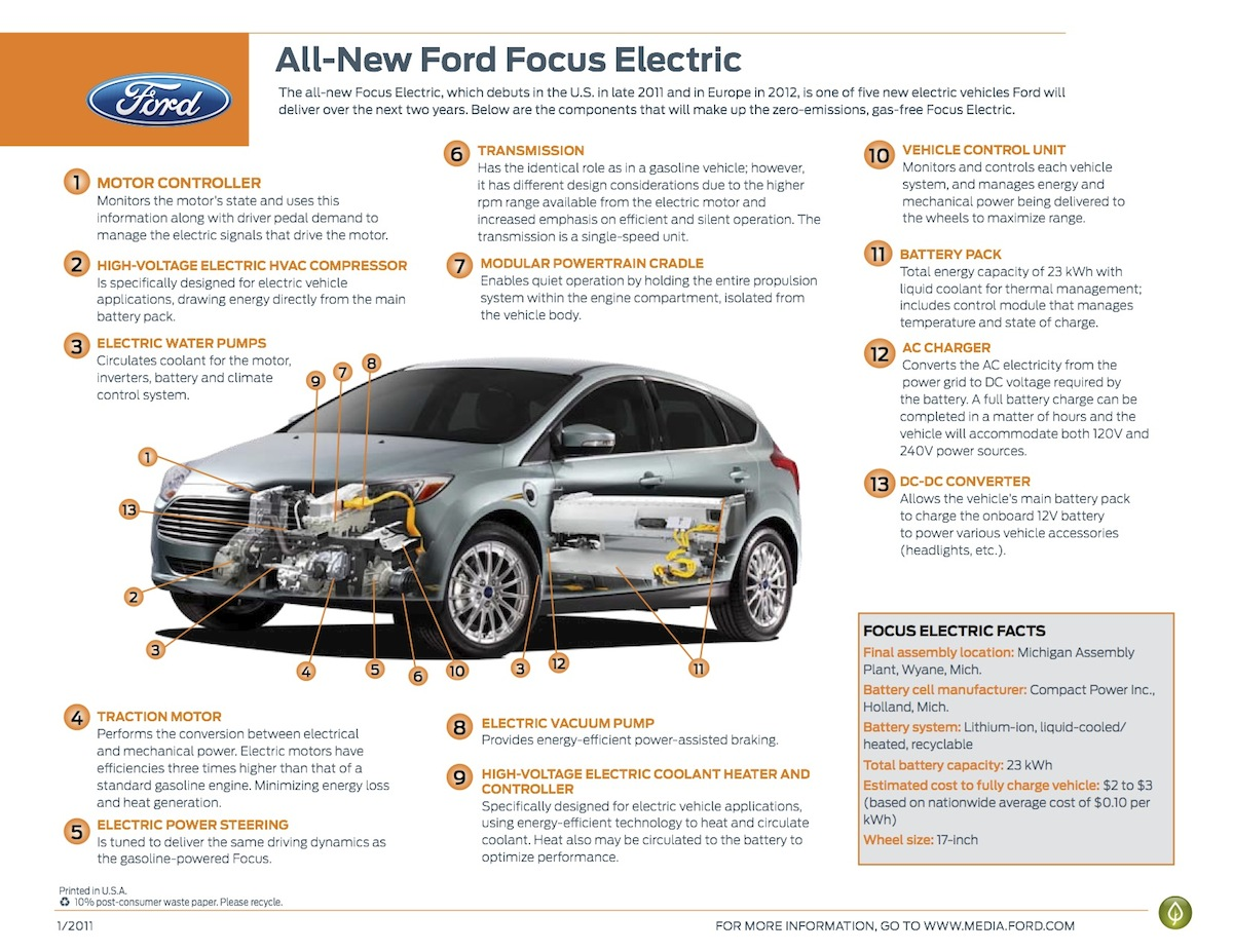 Ford Focus Electric Hybrid Extrication Battery Plug-in