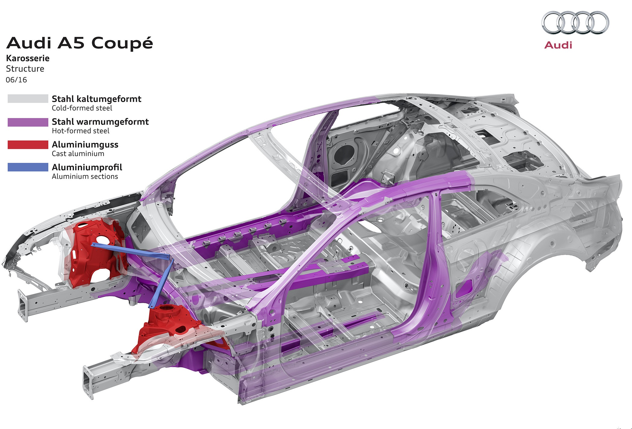 2018-Audi-A5-Coupe-Body-Structure